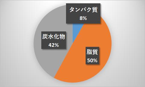 f:id:inujiro55:20200423135520p:plain