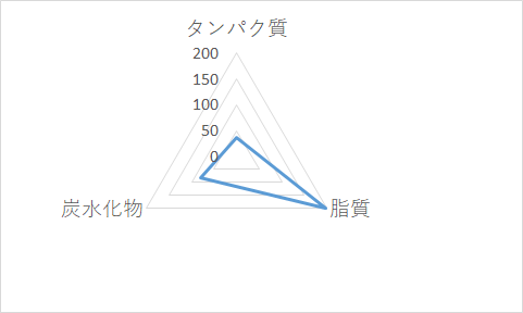 f:id:inujiro55:20200423140045p:plain