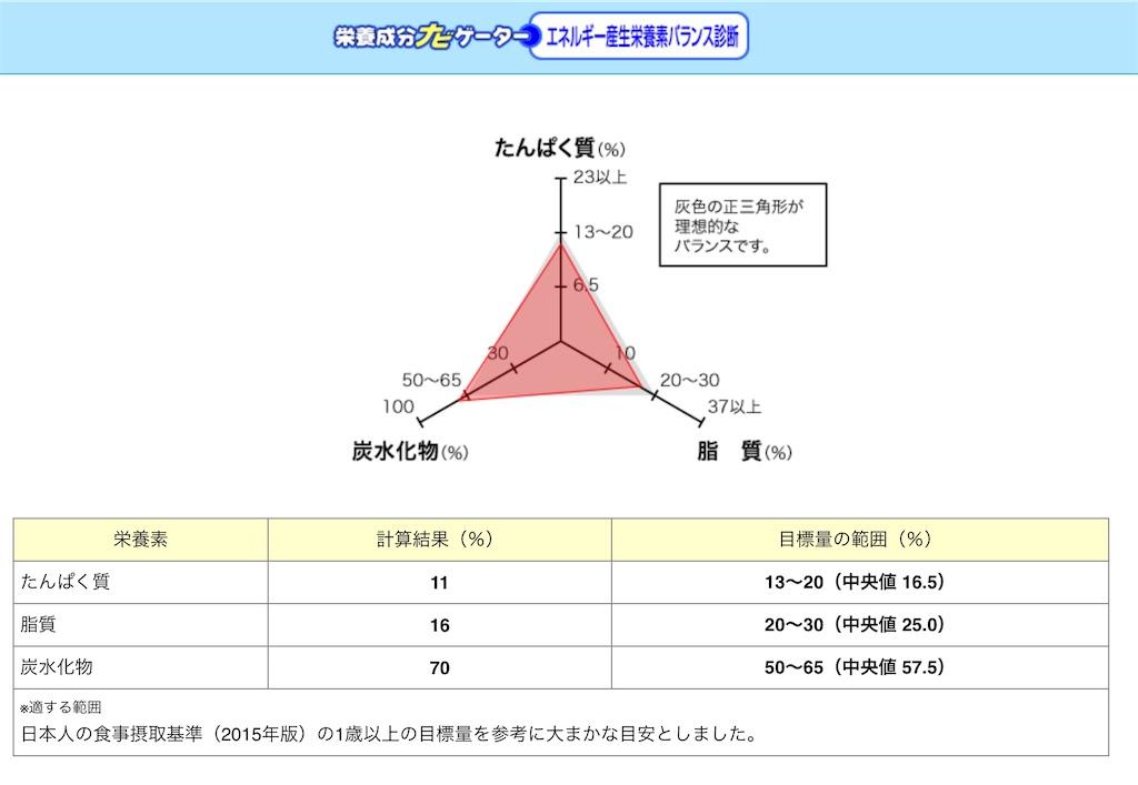 f:id:inujiro55:20200510234959j:image