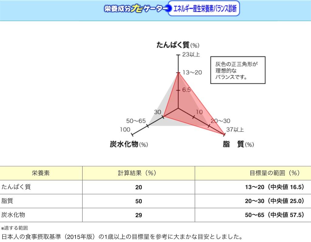 f:id:inujiro55:20200512140321j:image