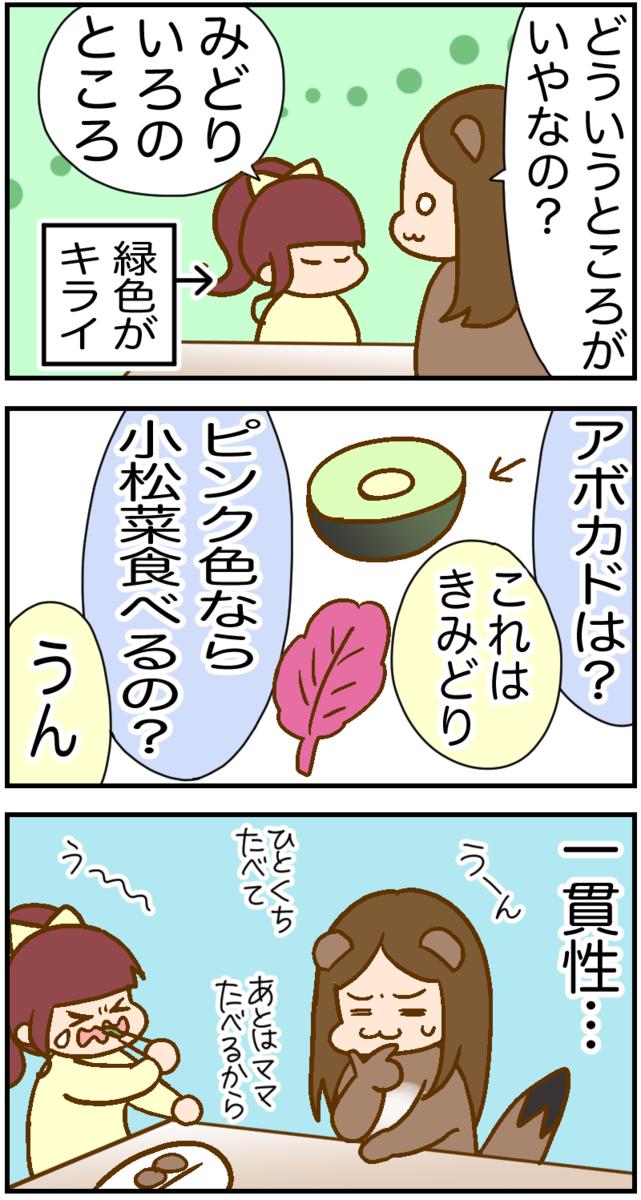 f:id:inunezuminagi:20210127224327p:plain