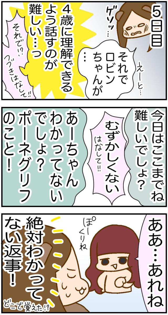f:id:inunezuminagi:20210208145756p:plain