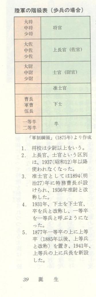 f:id:inunohibi:20180504144801j:plain