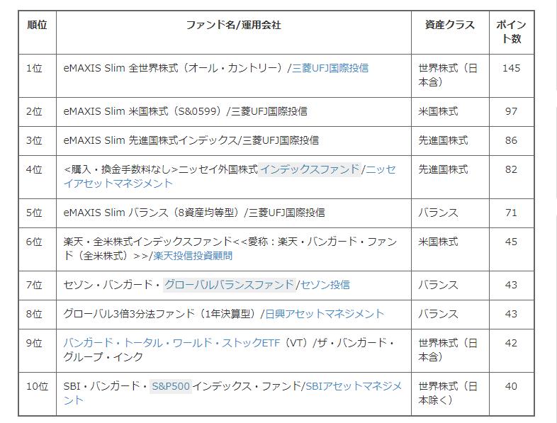 f:id:inuo5:20200122140354p:plain