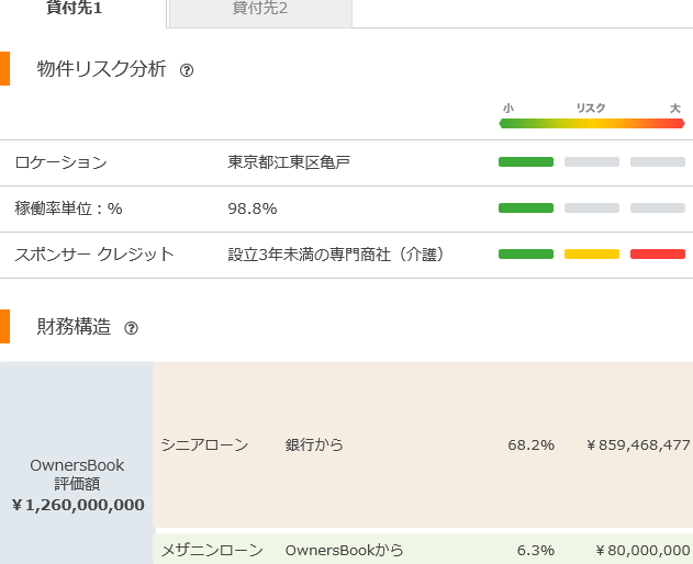 f:id:investment-totty:20190301083513p:plain