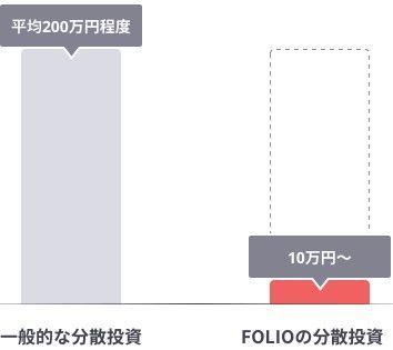 f:id:investment-totty:20190408121337j:plain