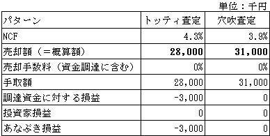 f:id:investment-totty:20191224103603j:plain