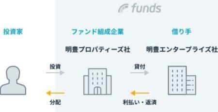 f:id:investment-totty:20200523084944j:plain