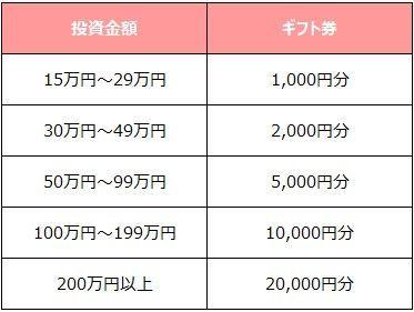 f:id:investment-totty:20200528213739j:plain