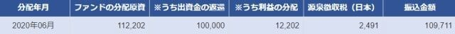 f:id:investment-totty:20200608093228j:plain