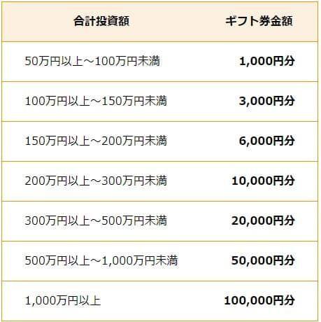 f:id:investment-totty:20200608094801j:plain