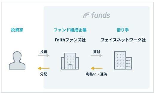 f:id:investment-totty:20200611155450j:plain