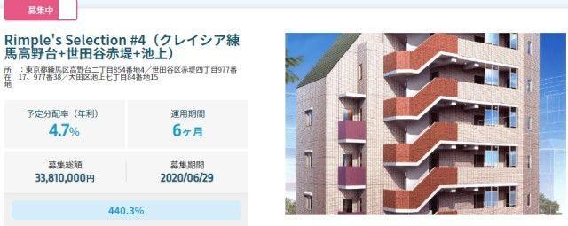 f:id:investment-totty:20200627064632j:plain