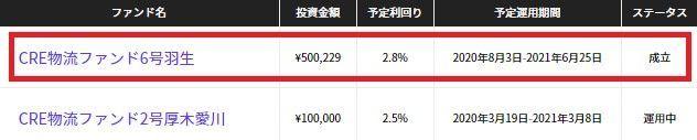 f:id:investment-totty:20200721214423j:plain
