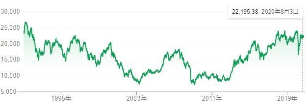 f:id:investment-totty:20200803161930j:plain