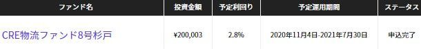 f:id:investment-totty:20201013105218j:plain