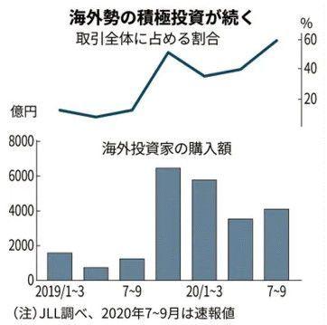 f:id:investment-totty:20201014092216j:plain