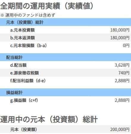 f:id:investment-totty:20210208162656j:plain