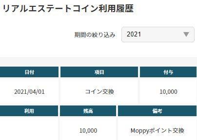 f:id:investment-totty:20210402061835j:plain