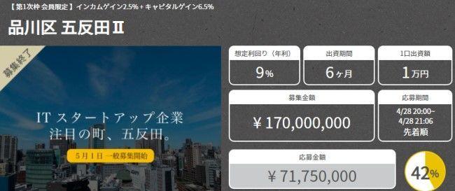 f:id:investment-totty:20210429171158j:plain