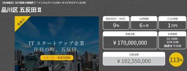 f:id:investment-totty:20210504061117j:plain