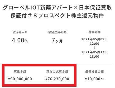 f:id:investment-totty:20210511053955j:plain