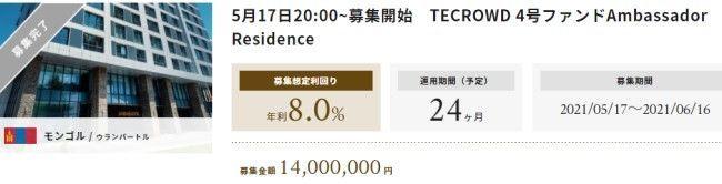 f:id:investment-totty:20210518044745j:plain
