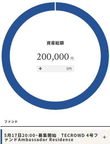 f:id:investment-totty:20210518044755j:plain