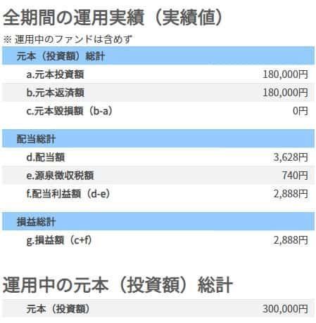 f:id:investment-totty:20210520163843j:plain