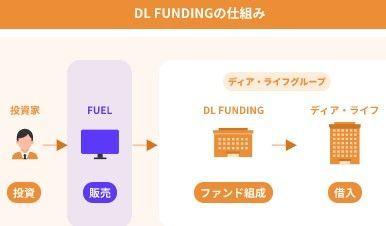 f:id:investment-totty:20210610170412j:plain