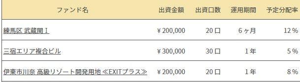 f:id:investment-totty:20210710091514j:plain