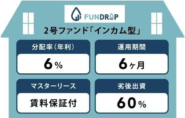f:id:investment-totty:20210830150906j:plain
