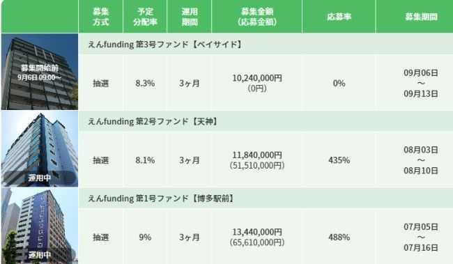 f:id:investment-totty:20210901174759j:plain