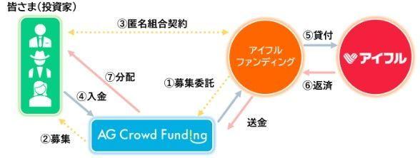 f:id:investment-totty:20210909141723j:plain