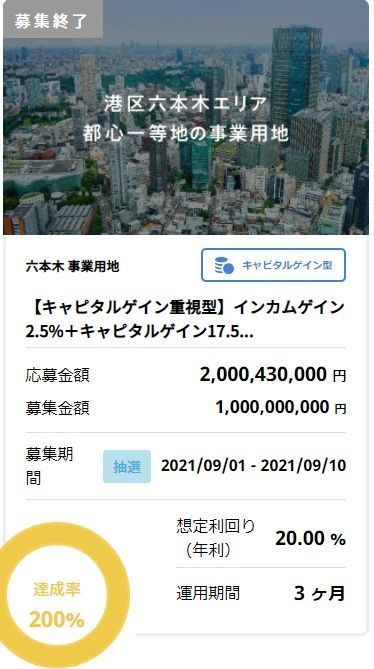 f:id:investment-totty:20210911060925j:plain