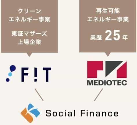 f:id:investment-totty:20210911104517j:plain