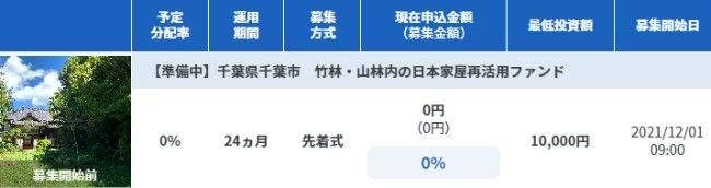 f:id:investment-totty:20210920080602j:plain