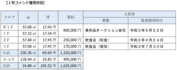 f:id:investment-totty:20210921084037j:plain