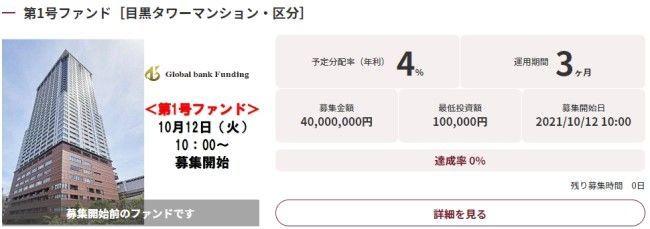 f:id:investment-totty:20211004151915j:plain