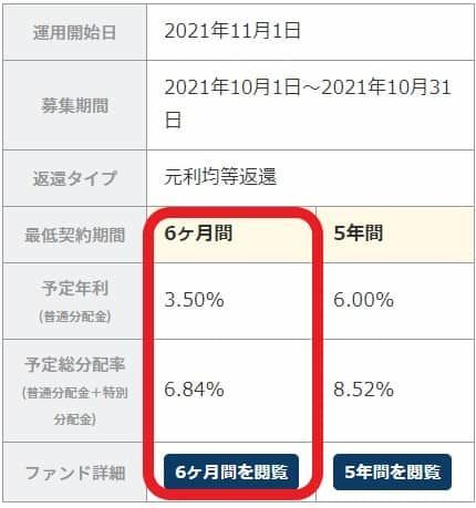 f:id:investment-totty:20211011115518j:plain