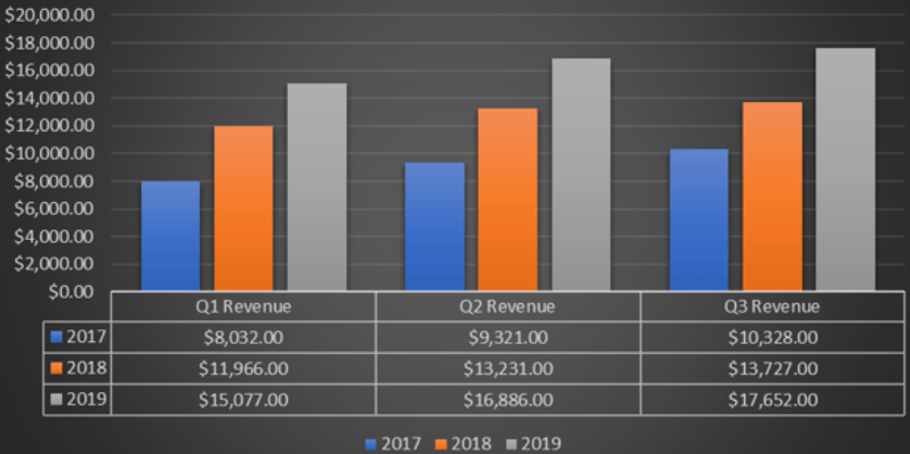 f:id:investmentandsecondjob:20200118153744p:plain