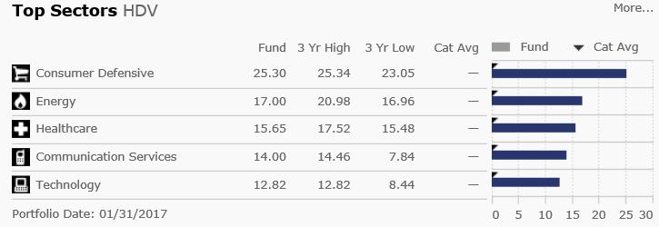 f:id:investmentblog:20170204184705p:plain