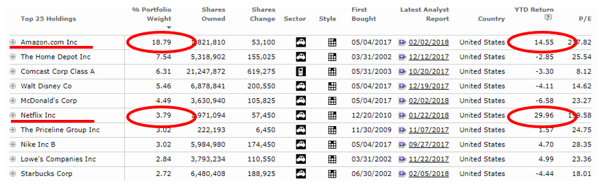 f:id:investmentblog:20180212134052p:plain