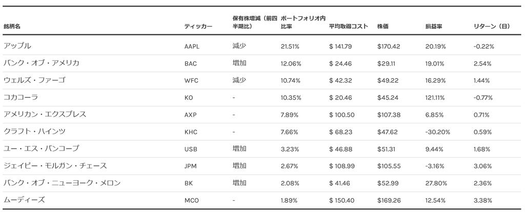 f:id:investmentblog:20190216200118p:plain