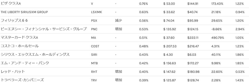 f:id:investmentblog:20190216200310p:plain