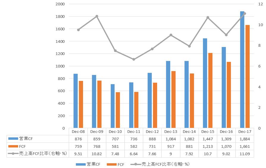 f:id:investmentblog:20190219224849p:plain