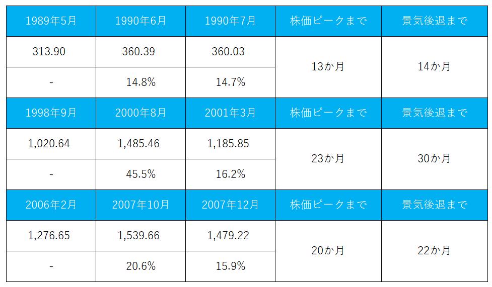 f:id:investmentblog:20190326223548p:plain
