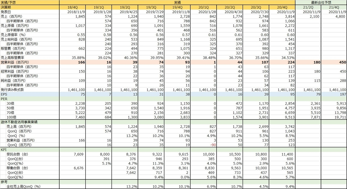 f:id:investmentjp:20201113015805j:plain