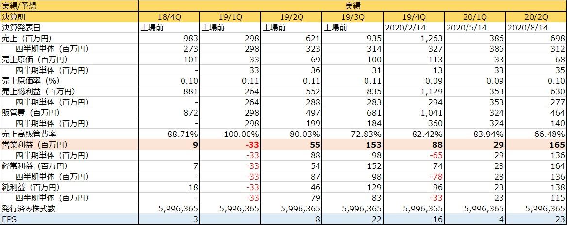 f:id:investmentjp:20201114232854j:plain