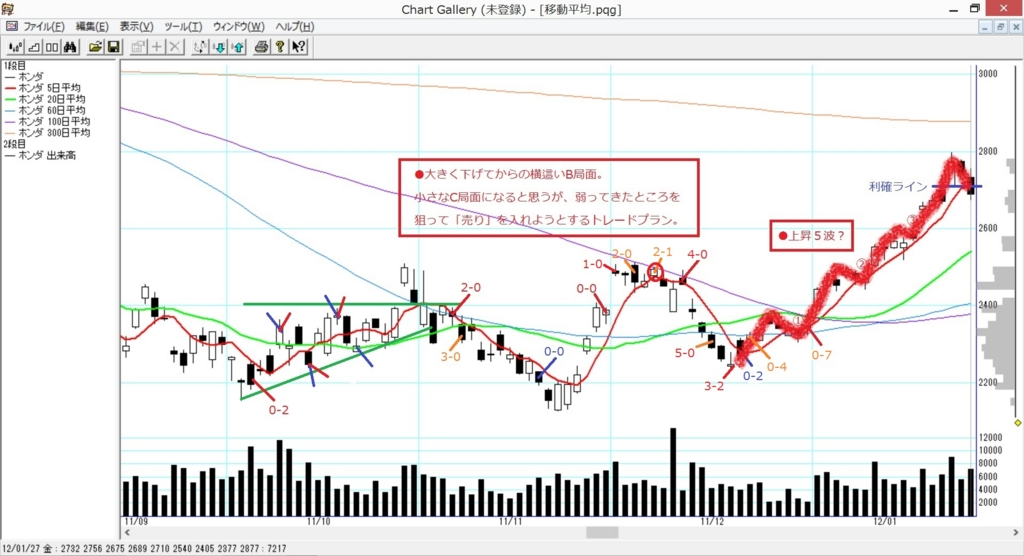 f:id:investor-ryu:20160619161240j:plain